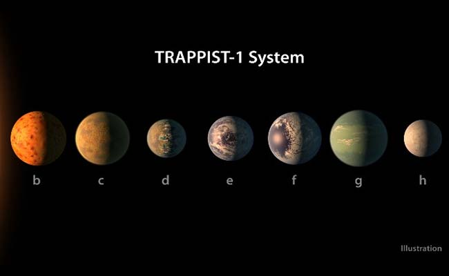 trappist-1-system-afp_650x400_71487820234